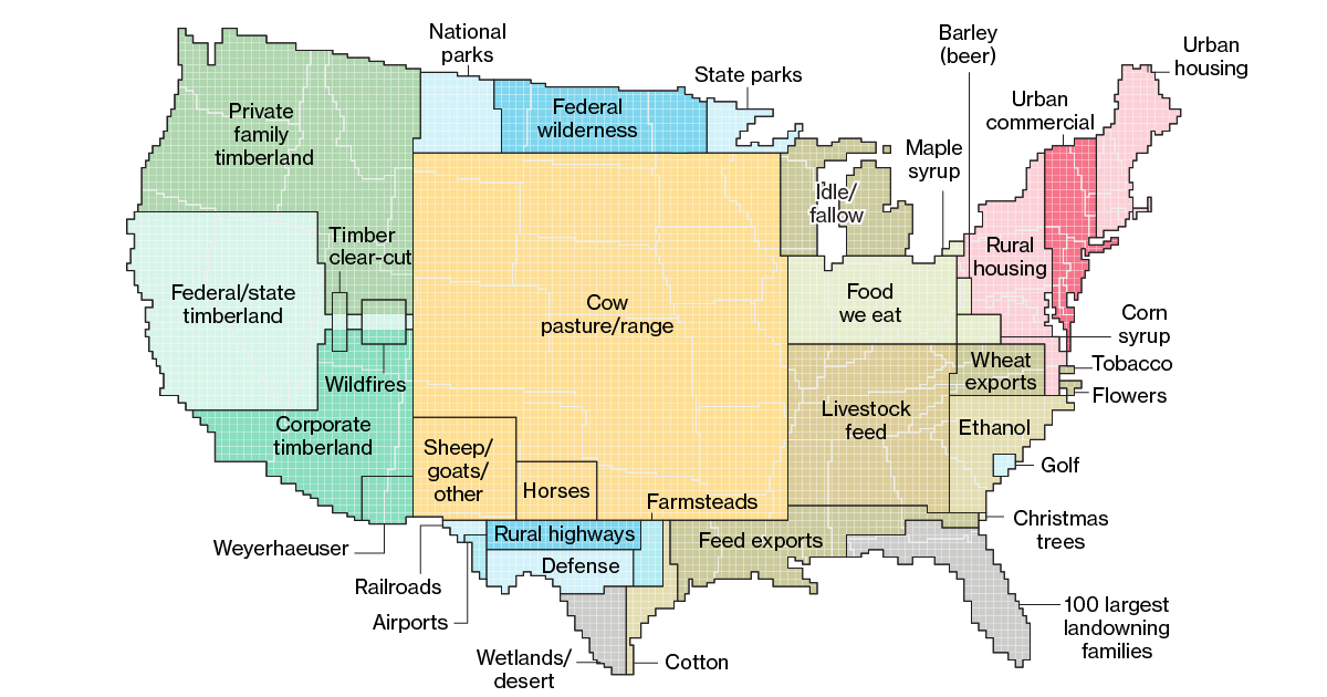 Image of a map of the U.S. separated out into different land uses.